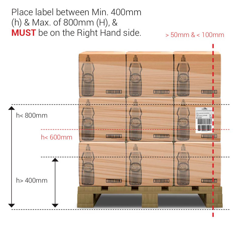 Serial Shipping Container Code