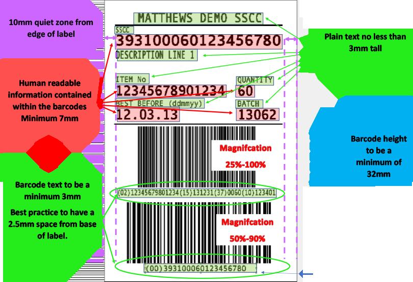 Matthews demo SSCC